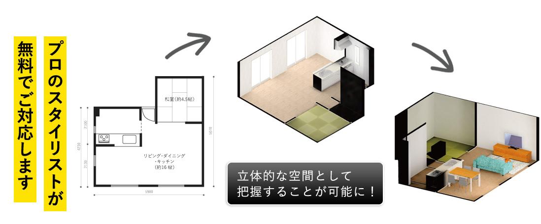 3Dシミュレーション リビングハウス ソファ ダイニングテーブル キャンペーン